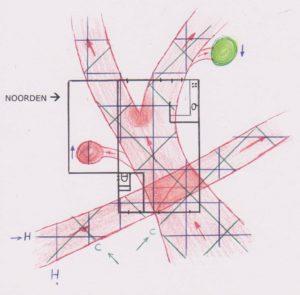 Uitkomst aardmagnetisch onderzoek